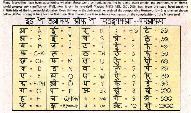 Micronauts alphabet by Bill Mantlo, Michael Golden, and Joe Rubinstein