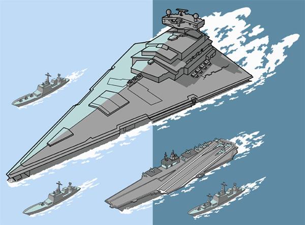 Star Wars: Upgrading the 6th Fleet on TeeFury